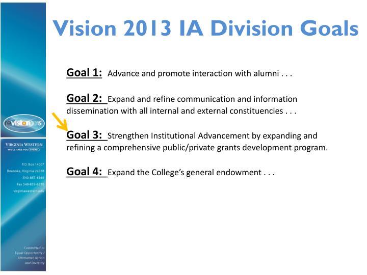 Vision 2013 IA Division Goals