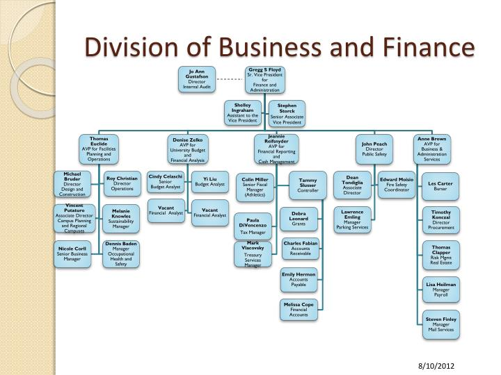 Division of Business and Finance