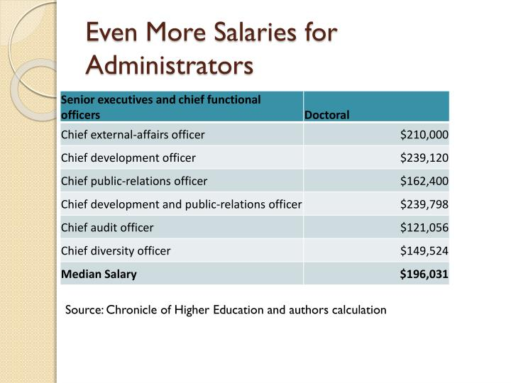 Even More Salaries for Administrators