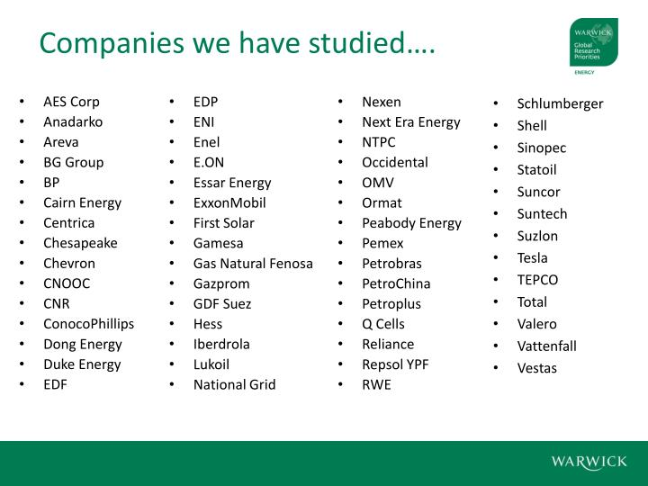 Companies we have studied….