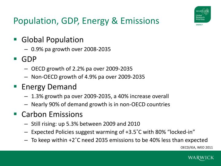 Population, GDP, Energy & Emissions