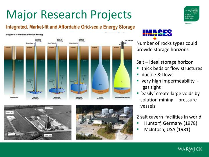 Major Research Projects
