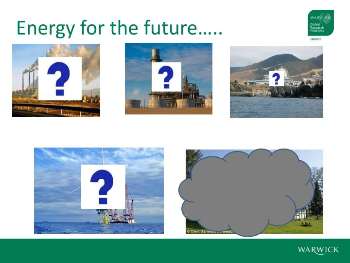 Energy for the future…..