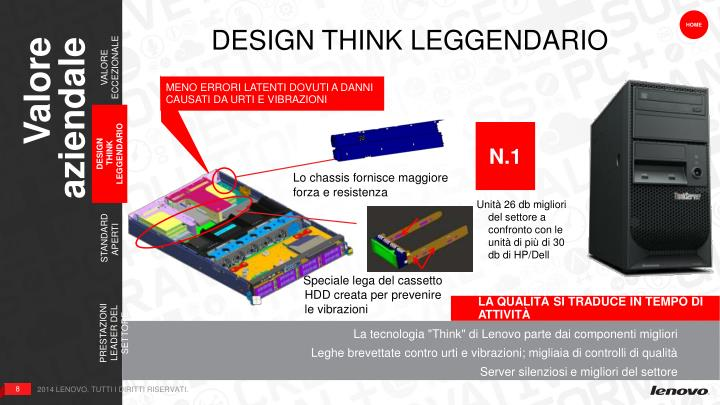 Design THINK leggendario