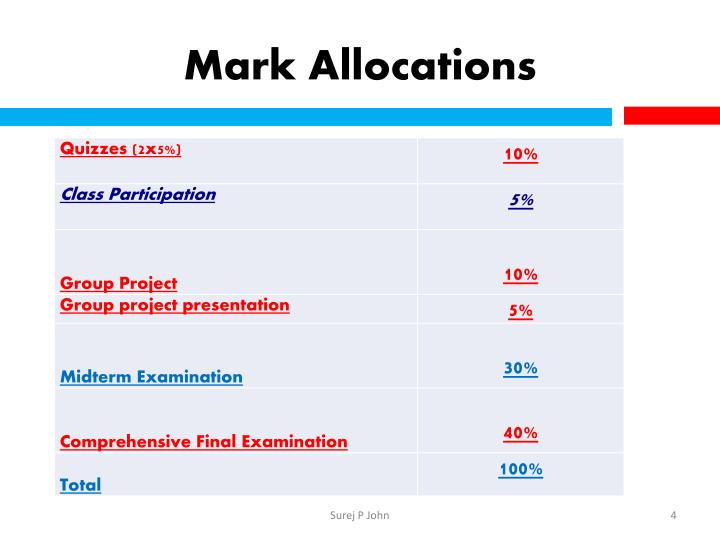 Mark Allocations