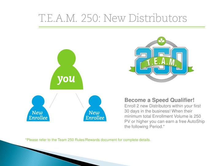Become a Speed Qualifier!