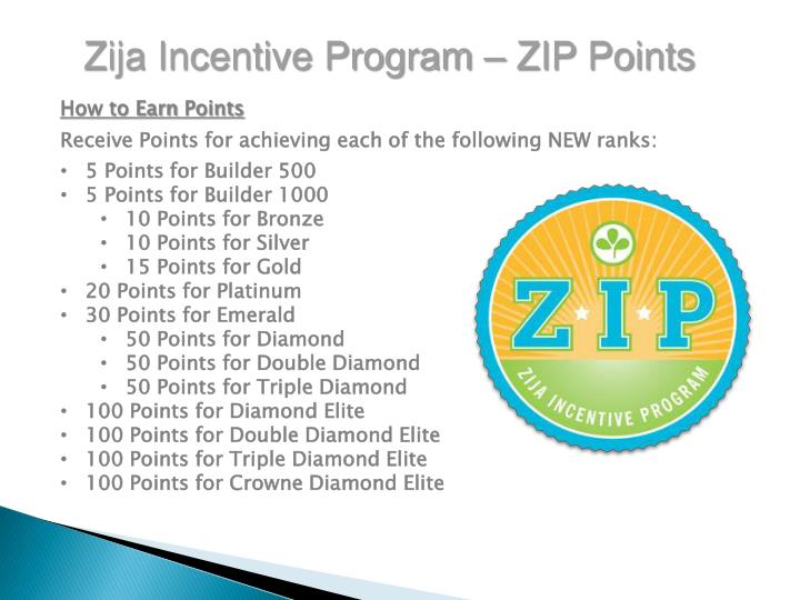 Zija Incentive Program – ZIP Points