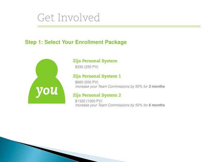 Step 1: Select Your Enrollment Package