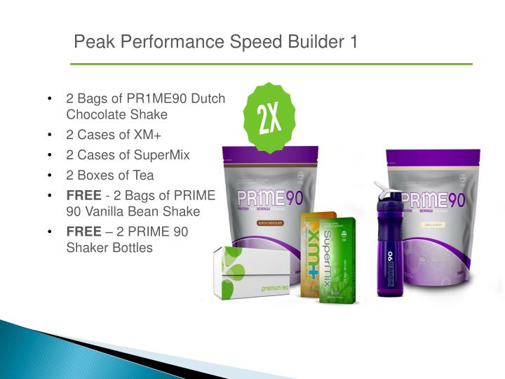 Peak Performance Speed Builder 1