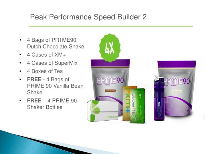 Peak Performance Speed Builder 2