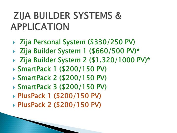 ZIJA BUILDER SYSTEMS & APPLICATION