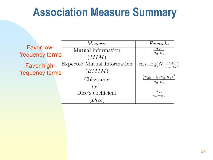 Association Measure Summary