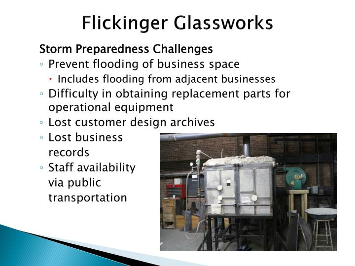 Flickinger Glassworks