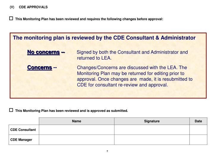 The monitoring plan is reviewed by the CDE Consultant & Administrator