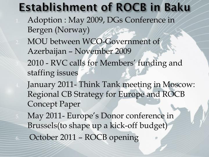 Establishment of ROCB in Baku