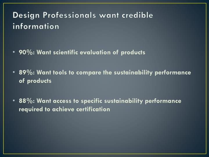 Design Professionals want credible information