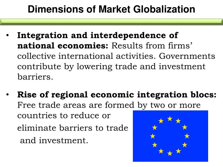 Dimensions of Market Globalization