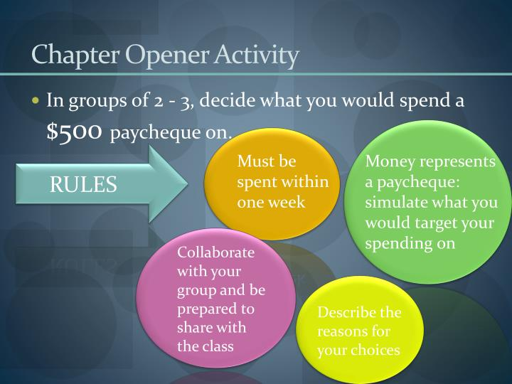 Chapter Opener Activity