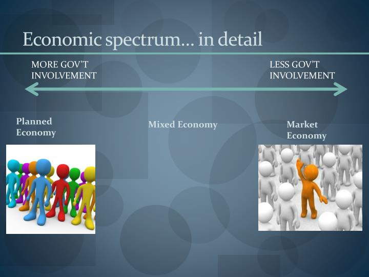 Economic spectrum… in detail