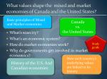 what values shape the mixed and market economies of canada and the united states