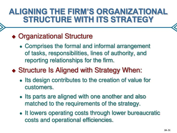 firms strategy and structure Strategic management is the formulation and implementation of chandler showed that a long-term coordinated strategy was necessary to give a company structure.
