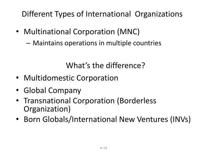 Different Types of International  Organizations