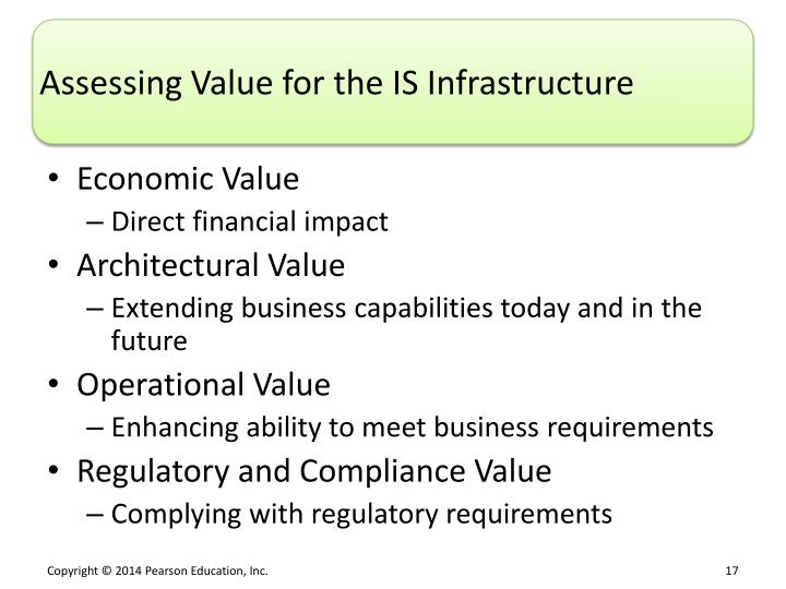 Assessing Value for the IS Infrastructure