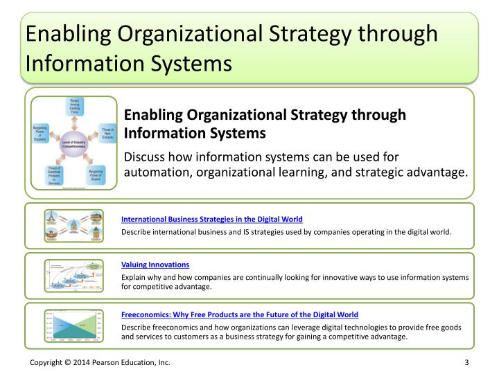 Enabling Organizational Strategy through Information Systems