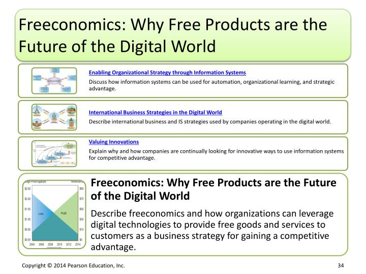Freeconomics: Why Free Products are the Future of the Digital World
