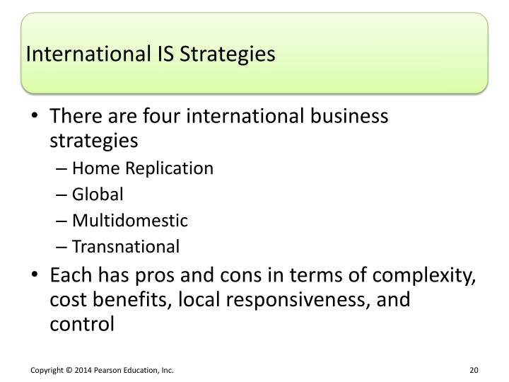 International IS Strategies