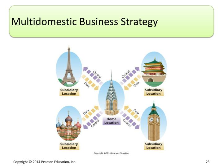 Multidomestic Business Strategy