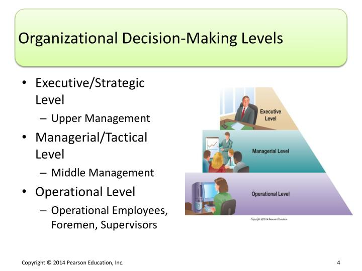 Organizational Decision-Making Levels