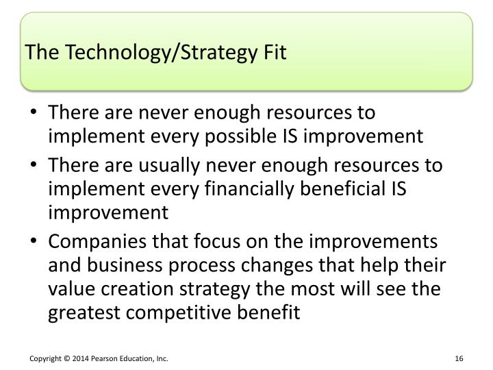 The Technology/Strategy Fit