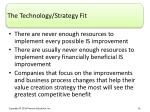 the technology strategy fit