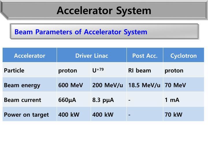 Accelerator System