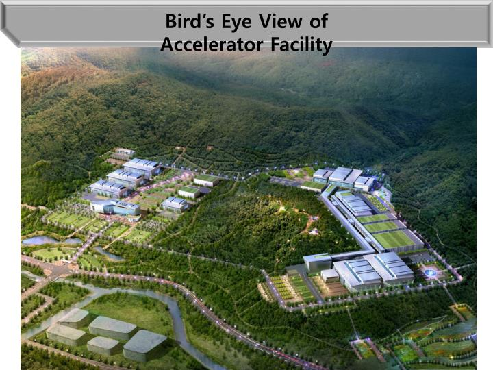 Bird's Eye View of