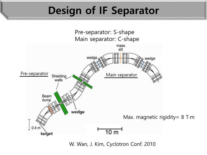 Design of IF Separator