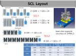 scl layout3