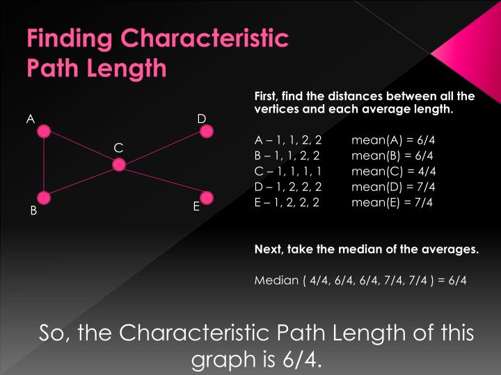 Finding Characteristic Path Length