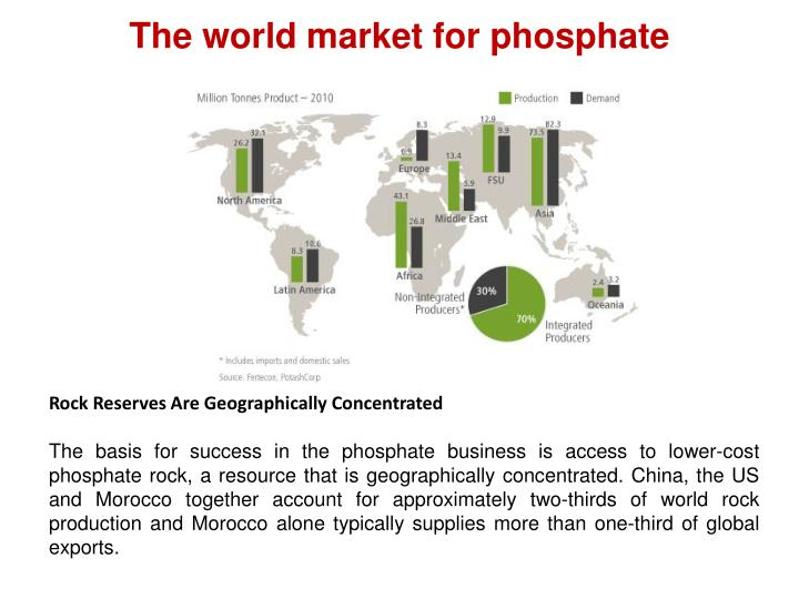 World Phosphate Rock Production and Demand
