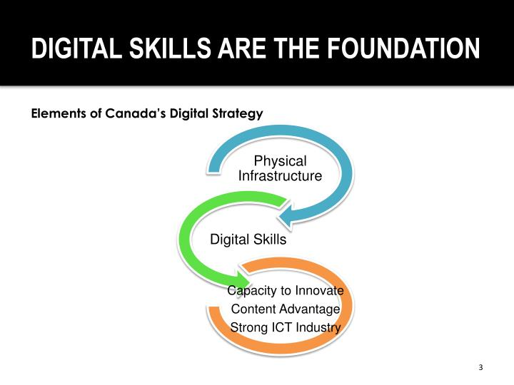 Digital skills are the foundation