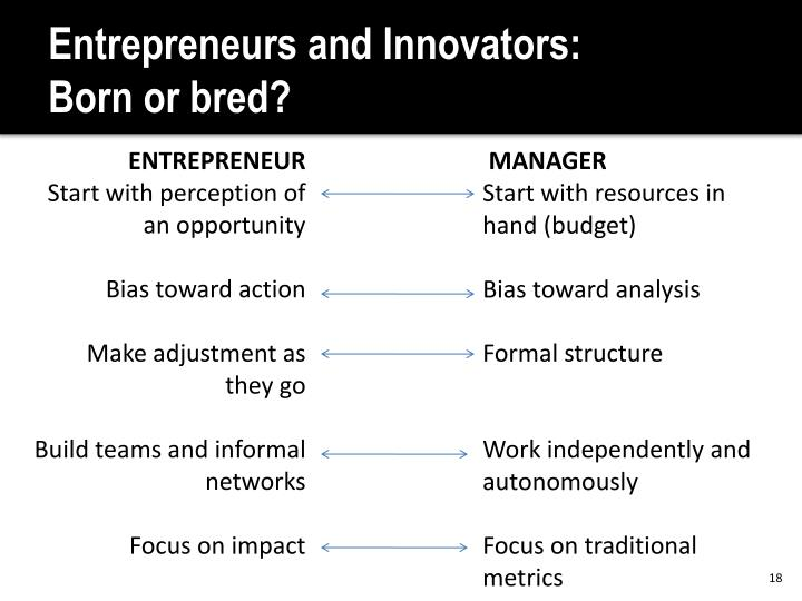Entrepreneurs and Innovators: