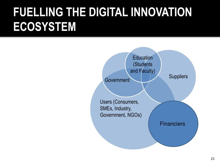 FUELLING THE DIGITAL INNOVATION ECOSYSTEM