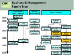 business management family tree