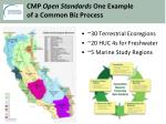 cmp open standards one example of a common biz process
