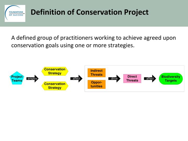 Definition of Conservation Project