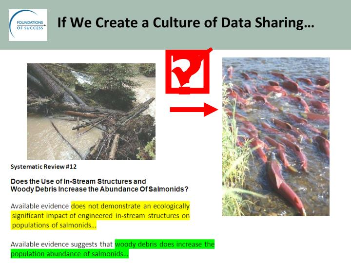 If We Create a Culture of Data Sharing…
