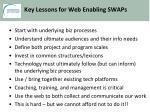 key lessons for web enabling swaps