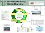miradi enables strong standard reporting1