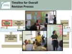 timeline for overall revision process